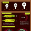 Thumbnail image for Infographic: Grow your own